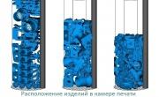 Программное решение Nesting выводит SLS печать на новый уровень